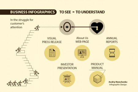 Business Infographics Infographic