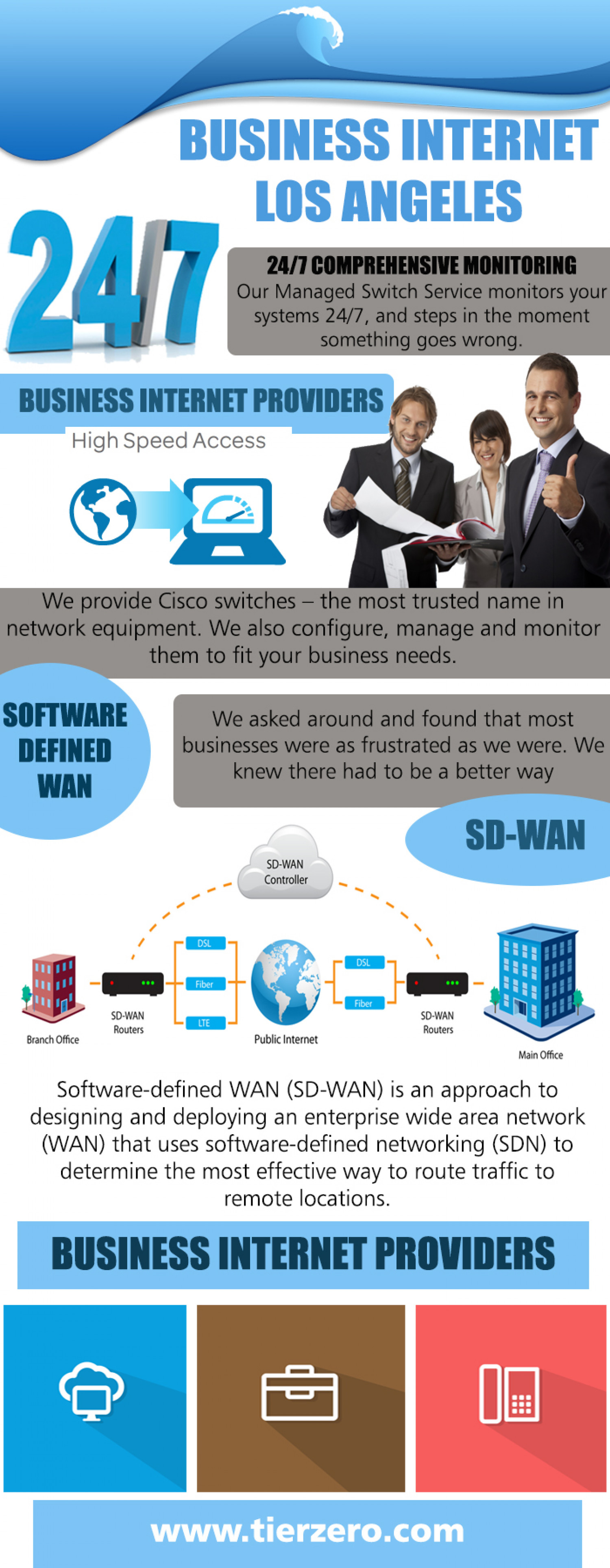 Business Internet Los Angeles Infographic