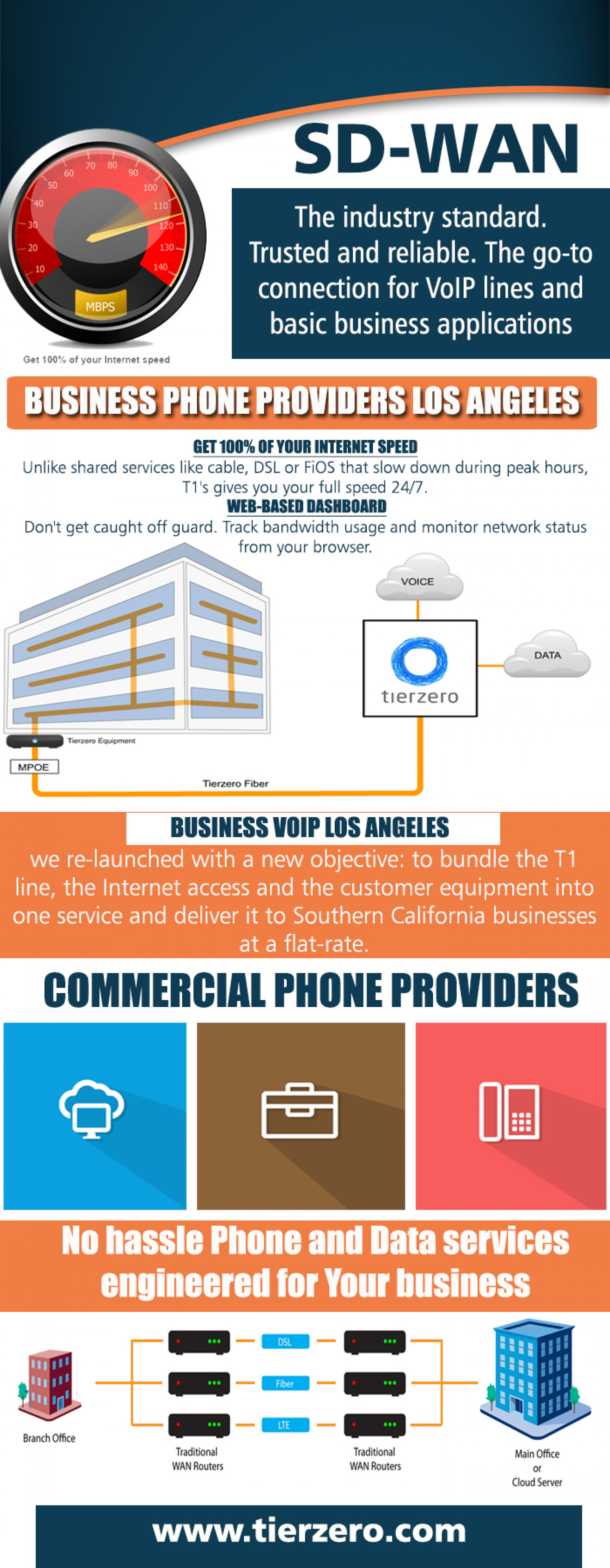 Business Internet Providers Infographic