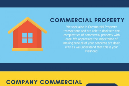 Business Legal Services | Preuveneers LLP Infographic