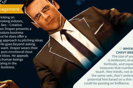 Business Lessons from the Fictional Elite Infographic