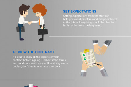 BUSINESS OUTSOURCING: DOING IT THE RIGHT WAY Infographic