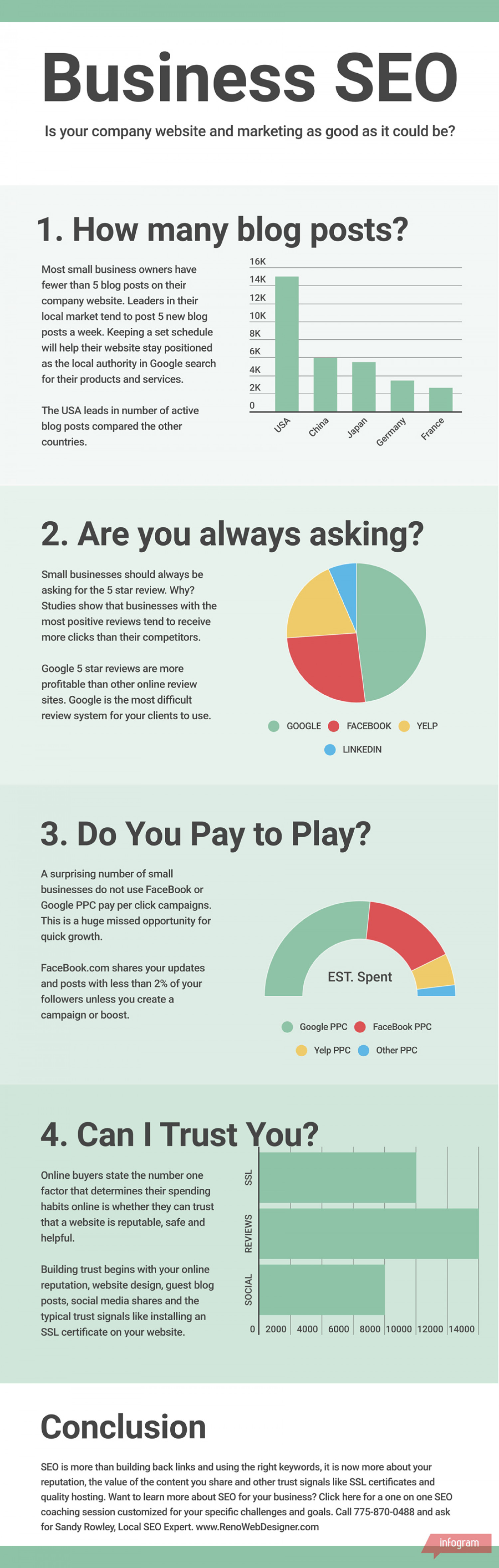 Business SEO | Is Your Company Website Marketing As Good As It Could Be? Infographic