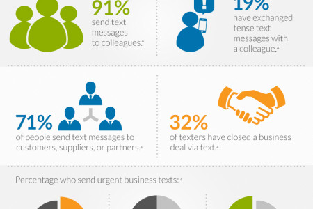 Business SMS Infographic