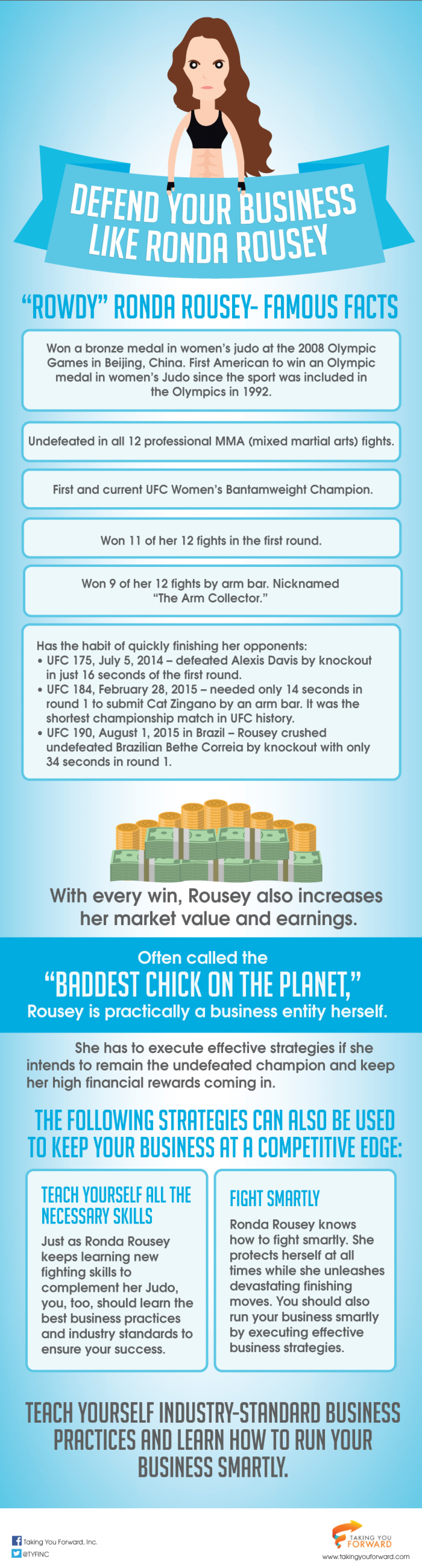 Business Strategies You Can Learn From Ronda Rousey Infographic