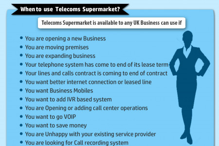 Business telecom services for your Business Infographic