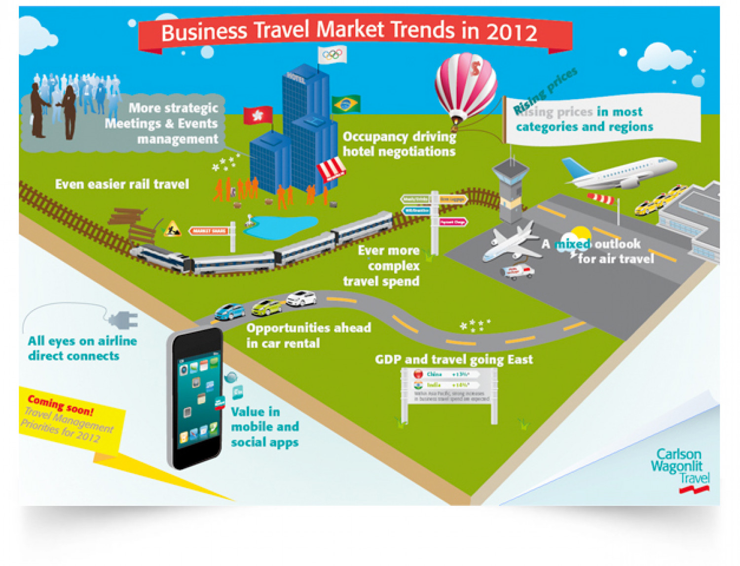 Business Travel Market Trends 2012 Infographic