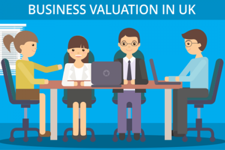 Business Valuation in UK Infographic
