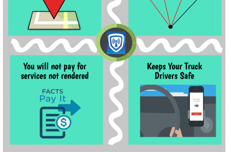 Businesses Need Safety Beacon Infographic