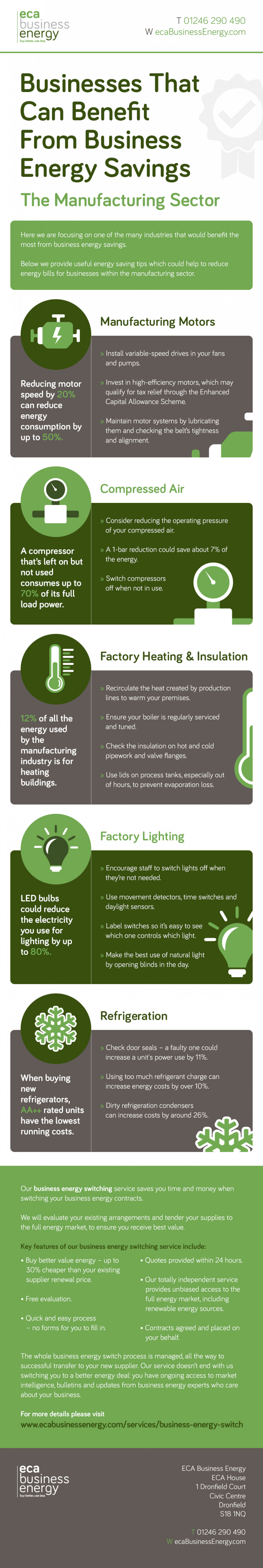Businesses That Can Benefit From Business Energy Savings - The Manufacturing Sector Infographic