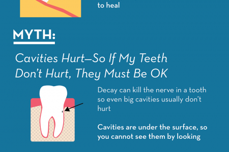 Busting Dental Myths Infographic