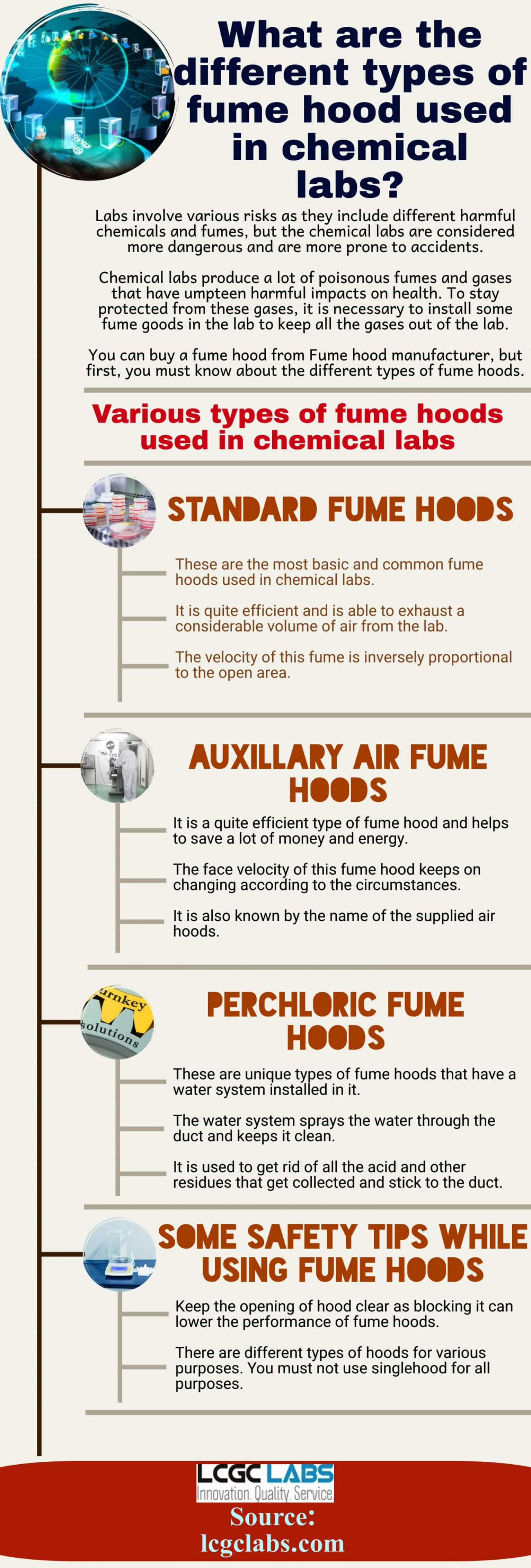 Buy a fume hood from Fume hood manufacturer Infographic