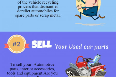 Buy and Sell Used Parts at Auto Zippy Infographic