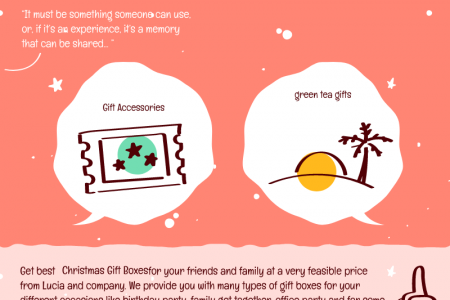 Buy Christmas Gift Boxes Infographic