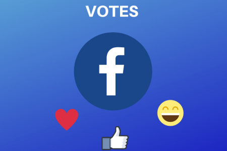 Buy Facebook Contest Votes Infographic
