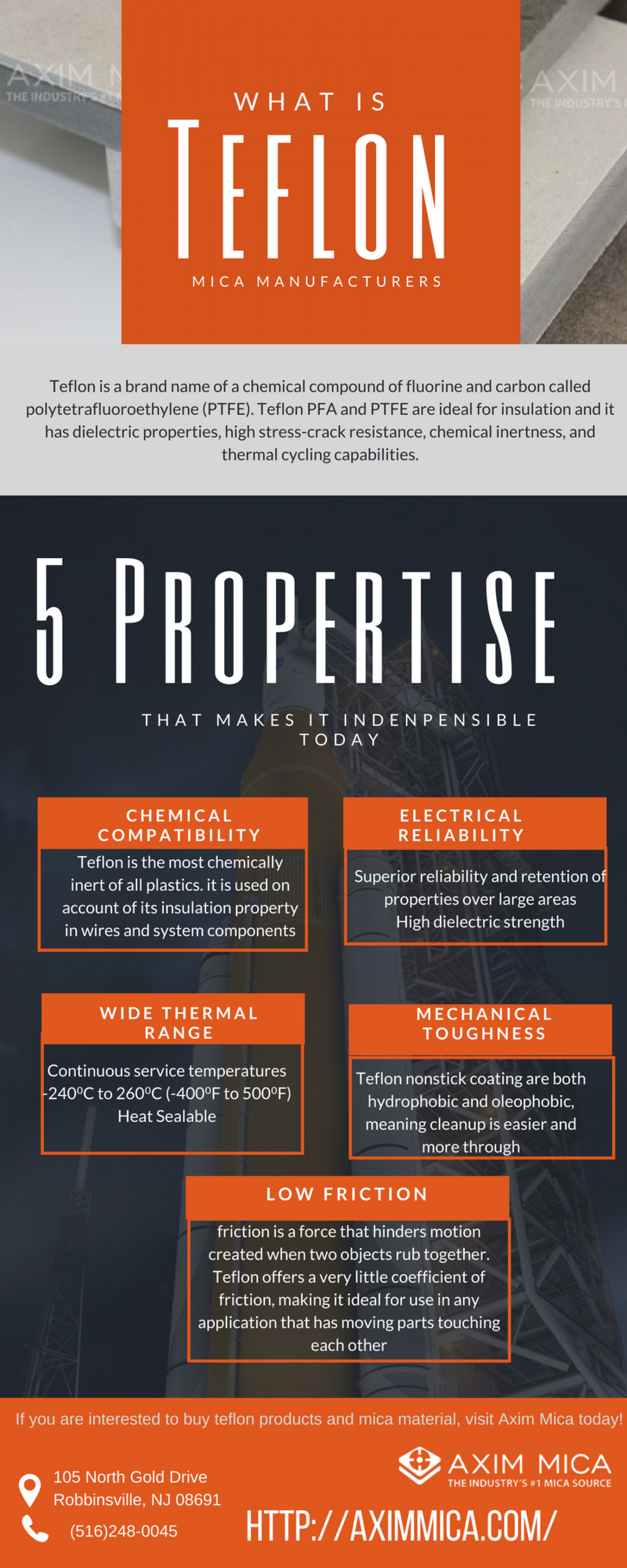 Buy High Performance Teflon Products | Axim Mica Infographic