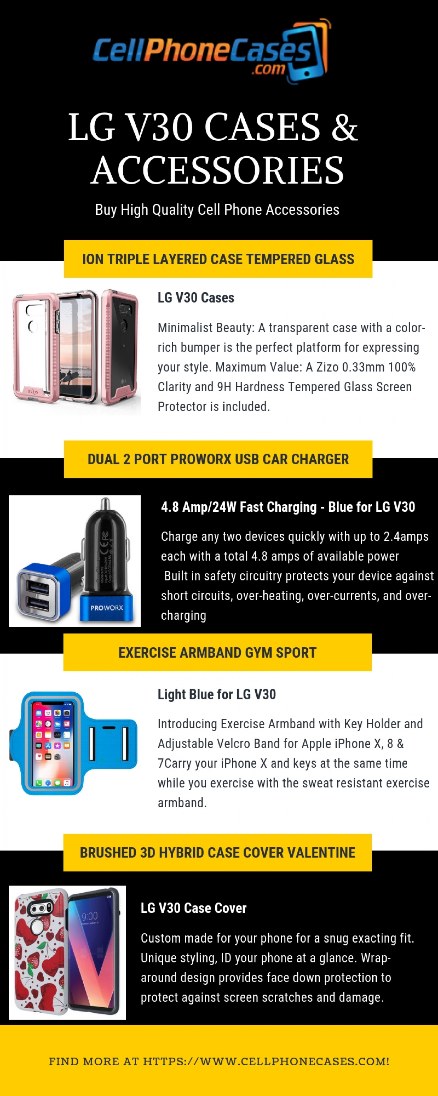 Buy LG V30 Cases, Covers and Accessories Infographic