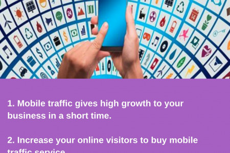 Buy Mobile Traffic To Increase Your Online Business Infographic