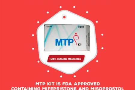 Buy MTP KIT Online Infographic