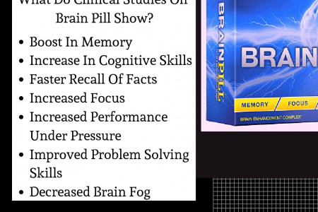 Buy Nootropics Adderal Substitute Brain Pill Facts Infographic