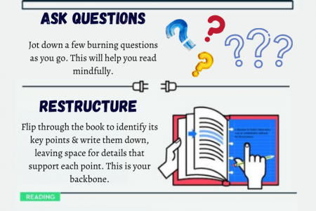 Buy Old Books Online At Best Prices Infographic