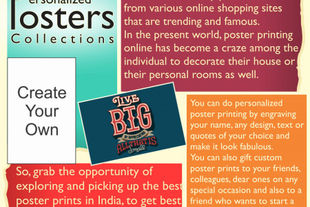 Buy Posters Online - Make Poster with Photo and Text Printed Online in India Infographic
