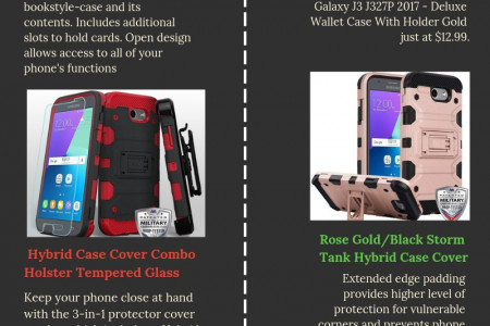 Buy Samsung Galaxy J3 2017 Cases Infographic