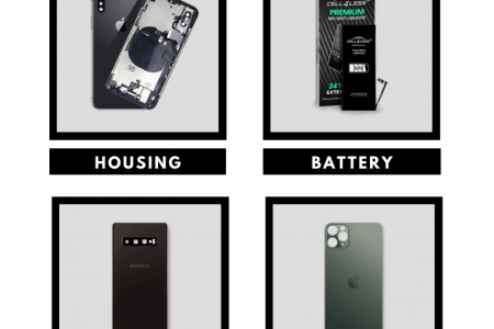 Buy Smartphone Parts Wholesale and Retail Infographic