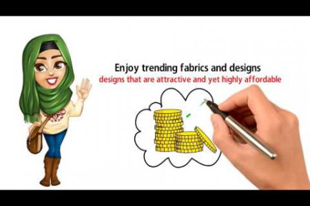 Buy Trendy Clothes From Amanis Collection Infographic