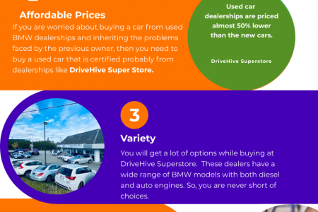 Buy Used Cars in White Rock - DriveHive Superstore Infographic
