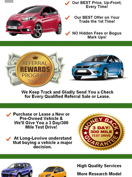 Buy Vehicle in Good Condition  Infographic