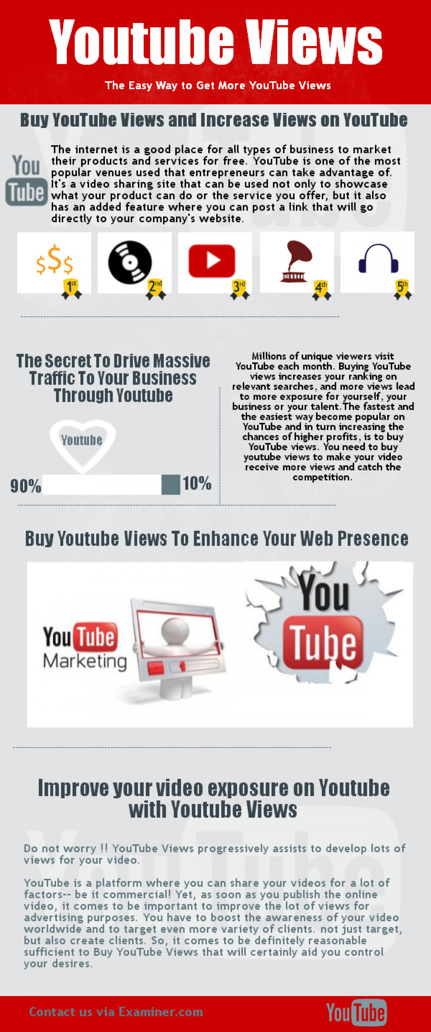 Buy Youtube Views Infographic