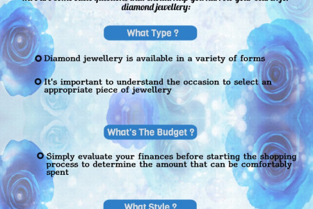 Buyer's Guide For Diamond Jewellery Infographic