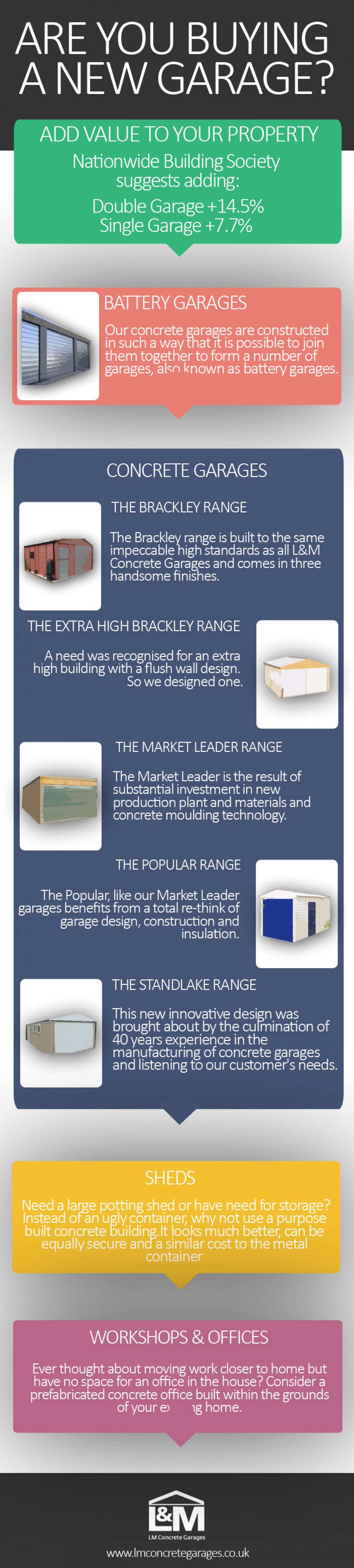 Buying a New Garage? Infographic