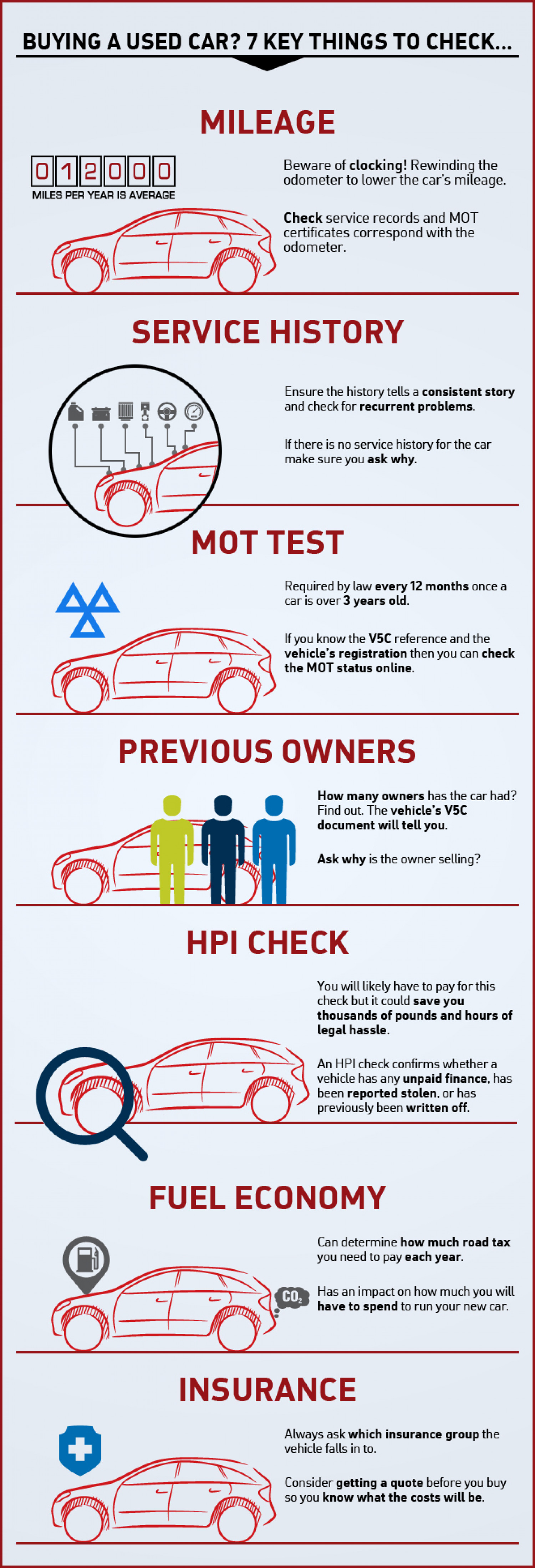Buying A Used Car? 7 Things To Check... Infographic