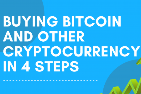 Buying bitcoin and other cryptocurrency in 4 steps Infographic
