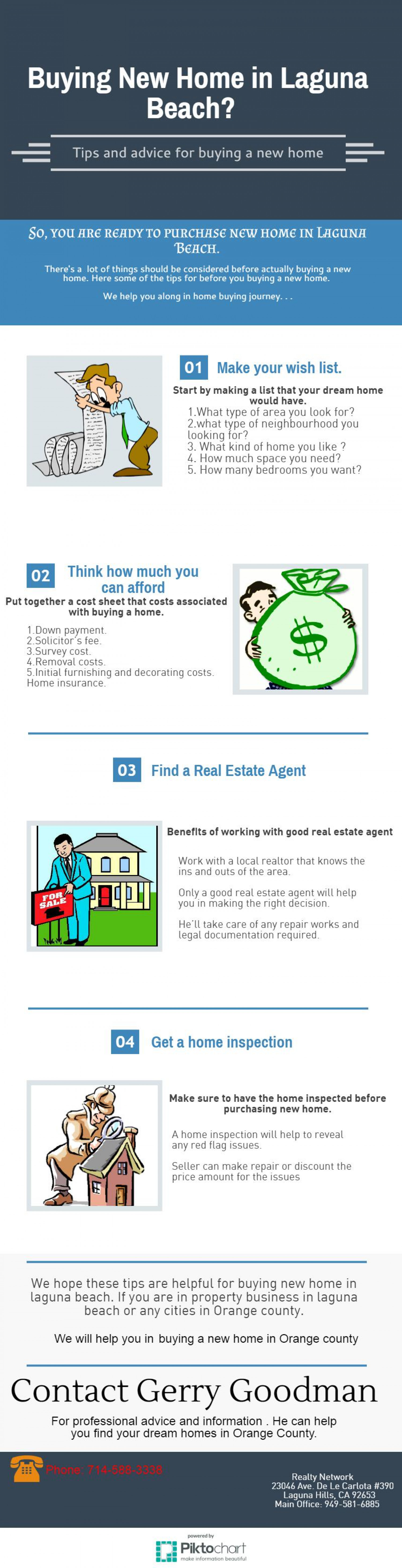 Buying New Home In Orange County Infographic
