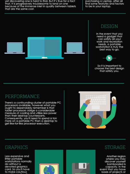 Buying The Perfect Laptop Infographic