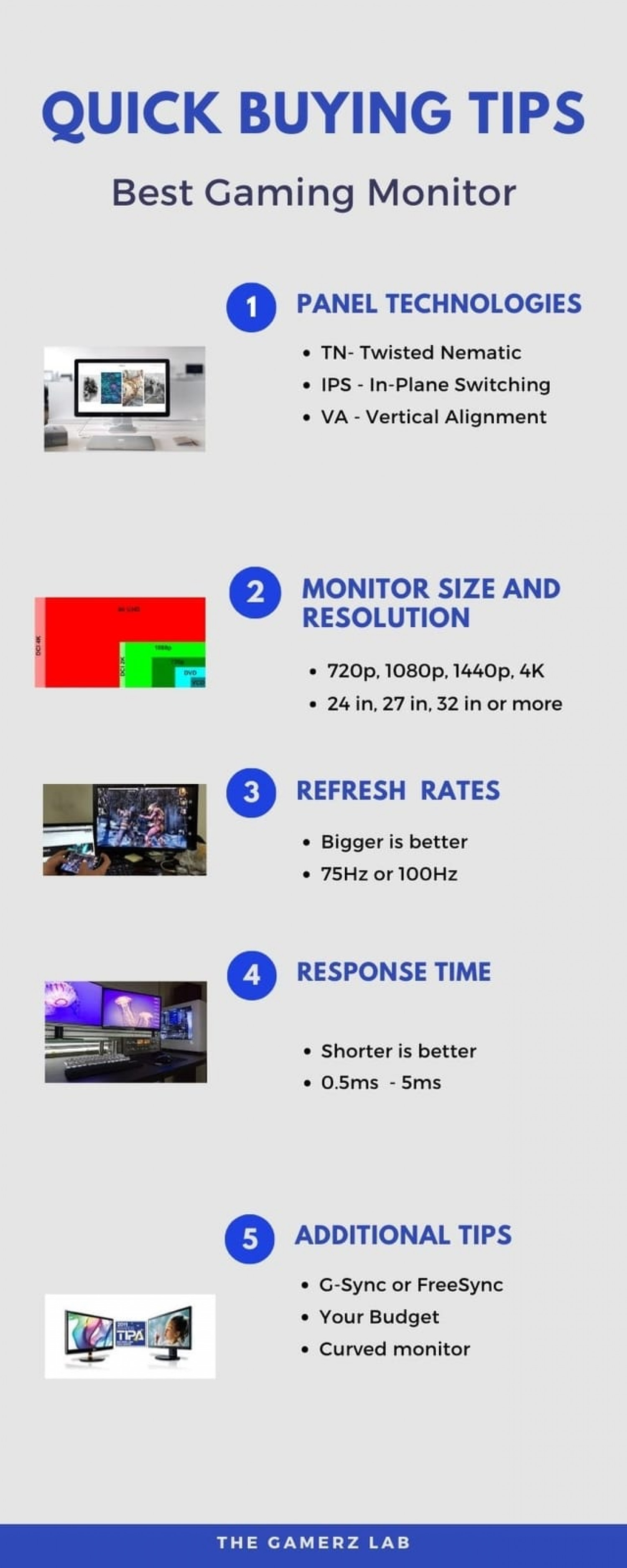 Buying Tips for Gaming Monitor Infographic