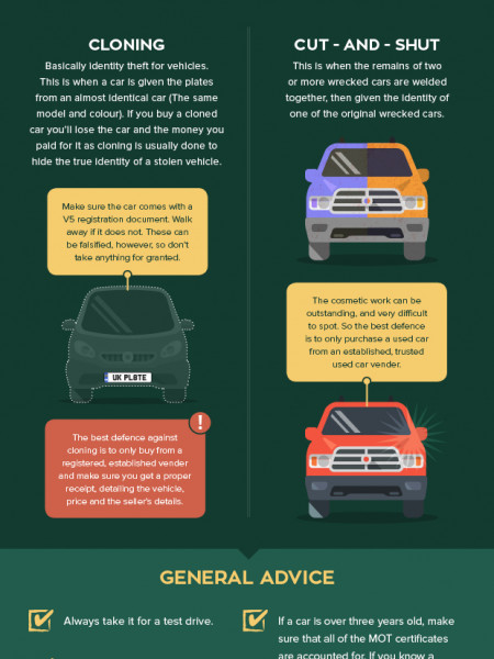Buying Your First Car Infographic