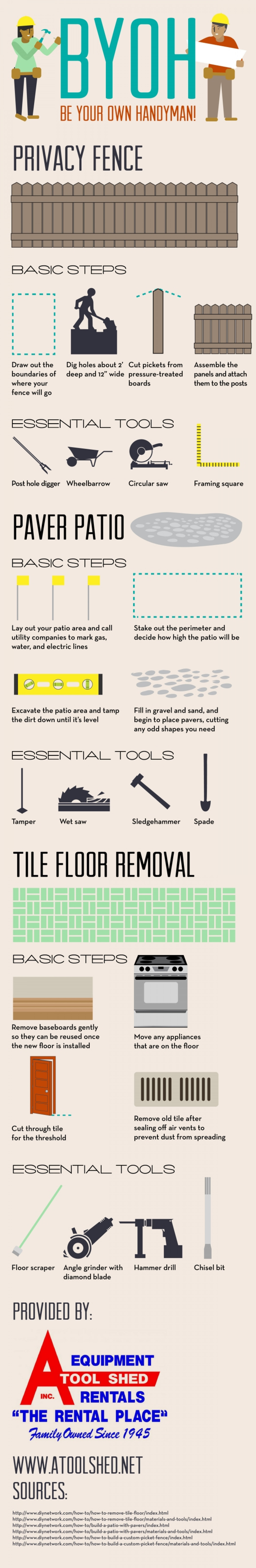 BYOH: Be Your Own Handyman! Infographic