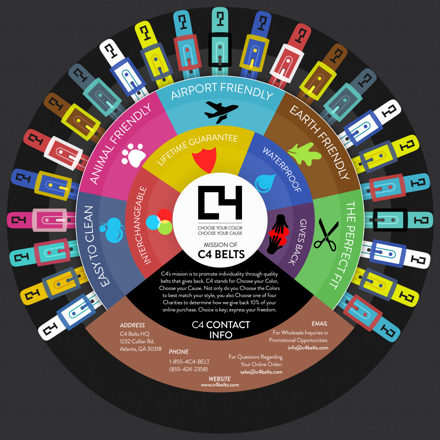 C4Belts:C4 stands for Choose your Color, Choose your Cause Infographic