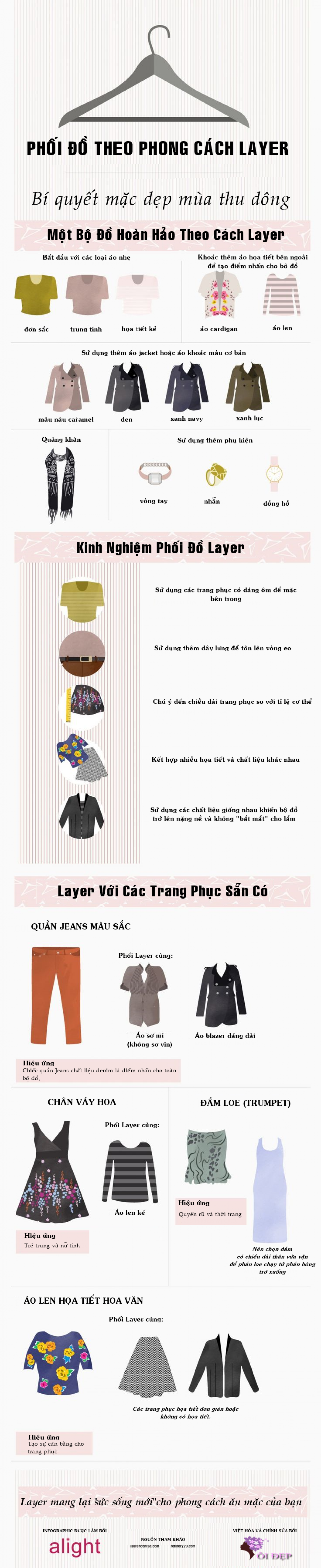 Cach phoi do layer tuyet dep ngay thu dong Infographic