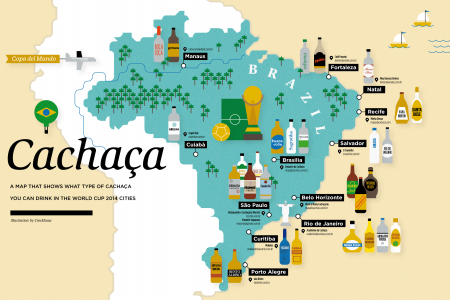 Cachaça Brazil World Cup Infographic