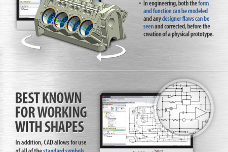CAD 101 by MecSoft Infographic
