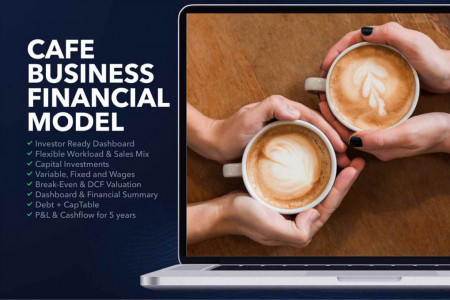 CAFE BUSINESS PLAN FINANCIAL MODEL EXCEL TEMPLATE Infographic