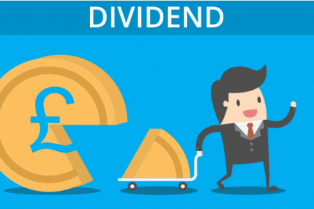 Calculate Divided Tax Infographic