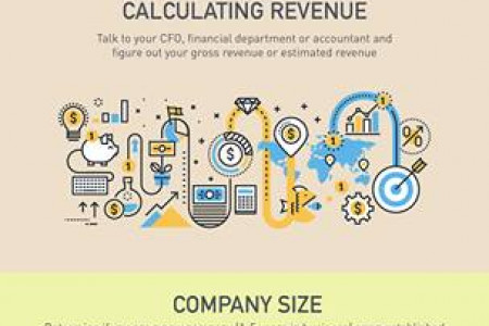 Calculating Your Marketing Budget - Nuanced Media Infographic