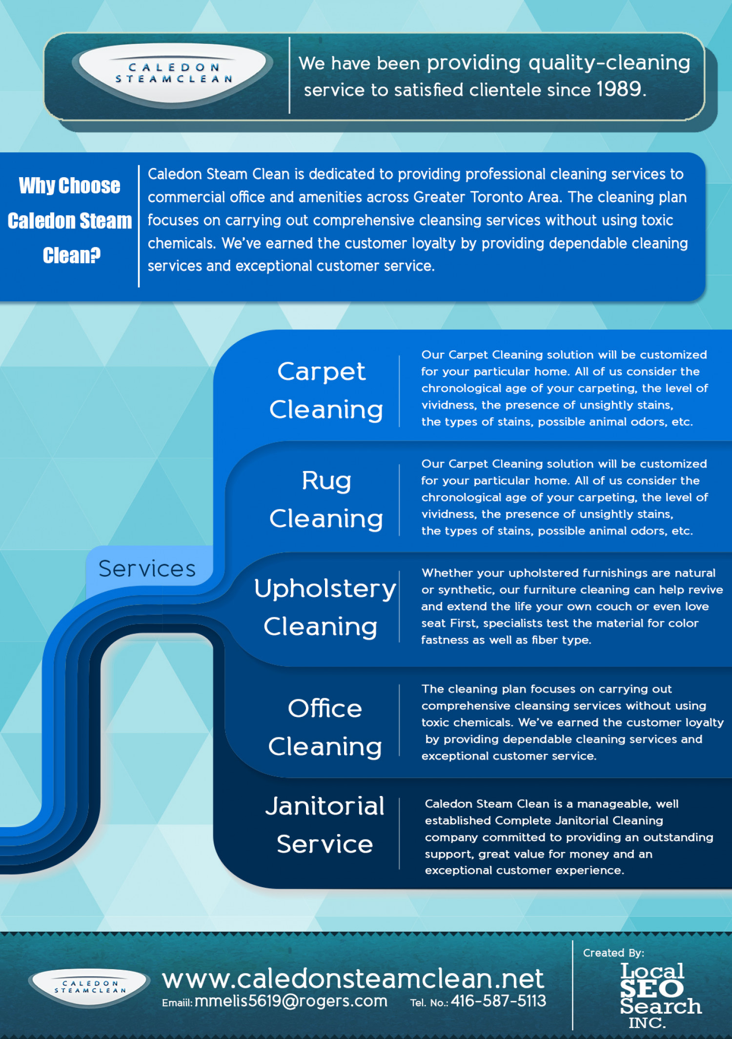 caledon-steam-clean-infographic-office-c