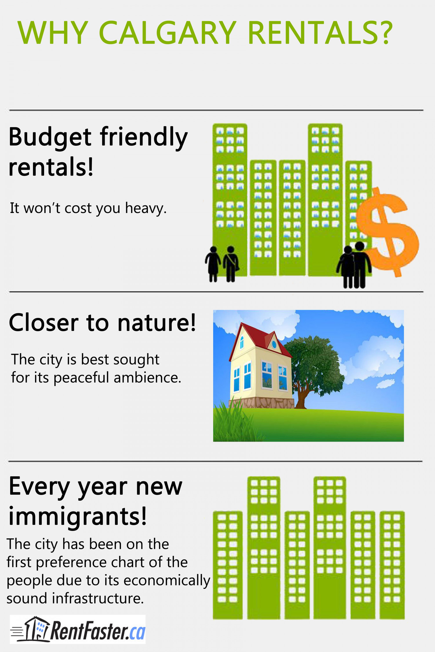 Calgary rentals slashed down Infographic